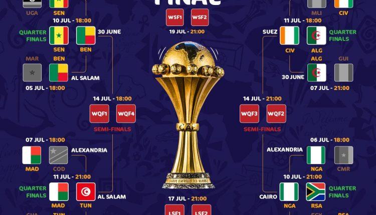 CAN TOTAL EGYPTE 2019: PROGRAMME DES QUARTS DE FINALE