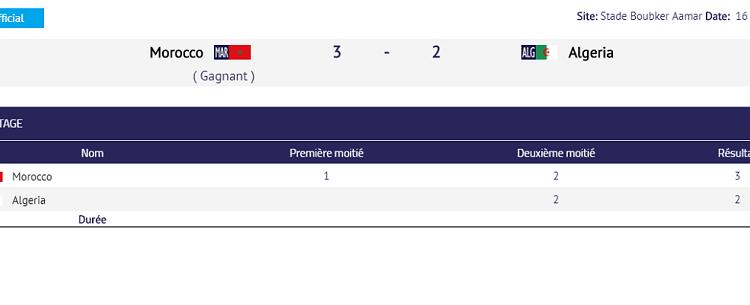 JEUX AFRICAINS 2019 (FEMININ U20) :  MAROC 3 – ALGERIE 2